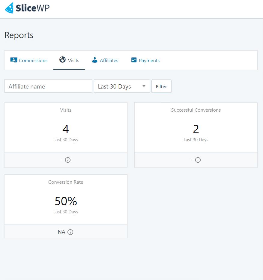 Visit Reports SliceWP